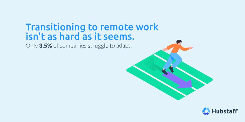Transitioning to remote work isn't hard
