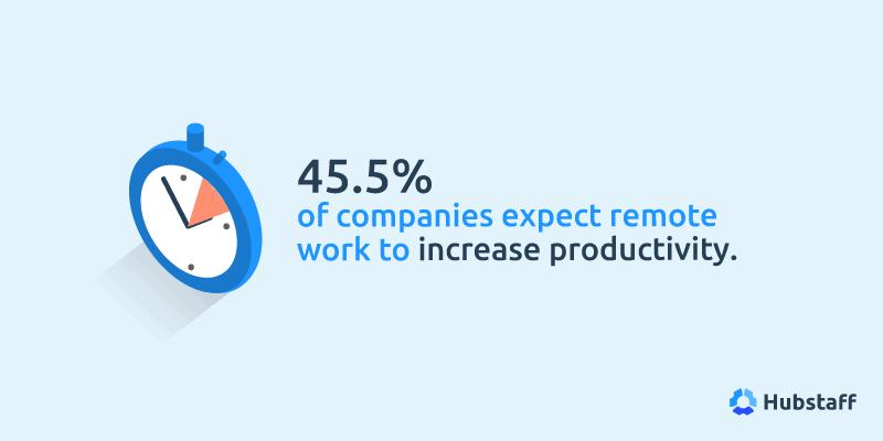 Remote productivity