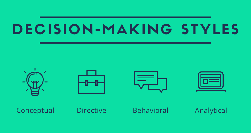 Types of decision making styles