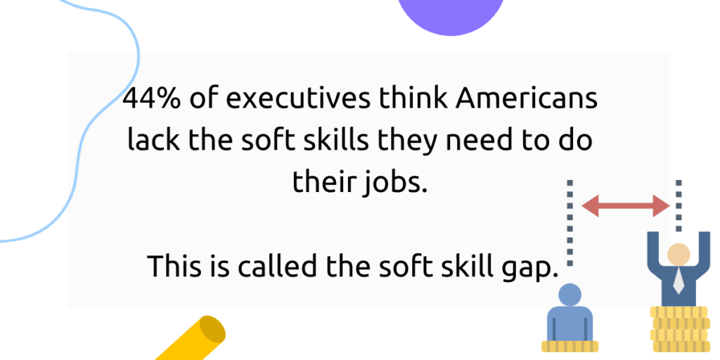 There's a soft skill gap in 44% of American professionals