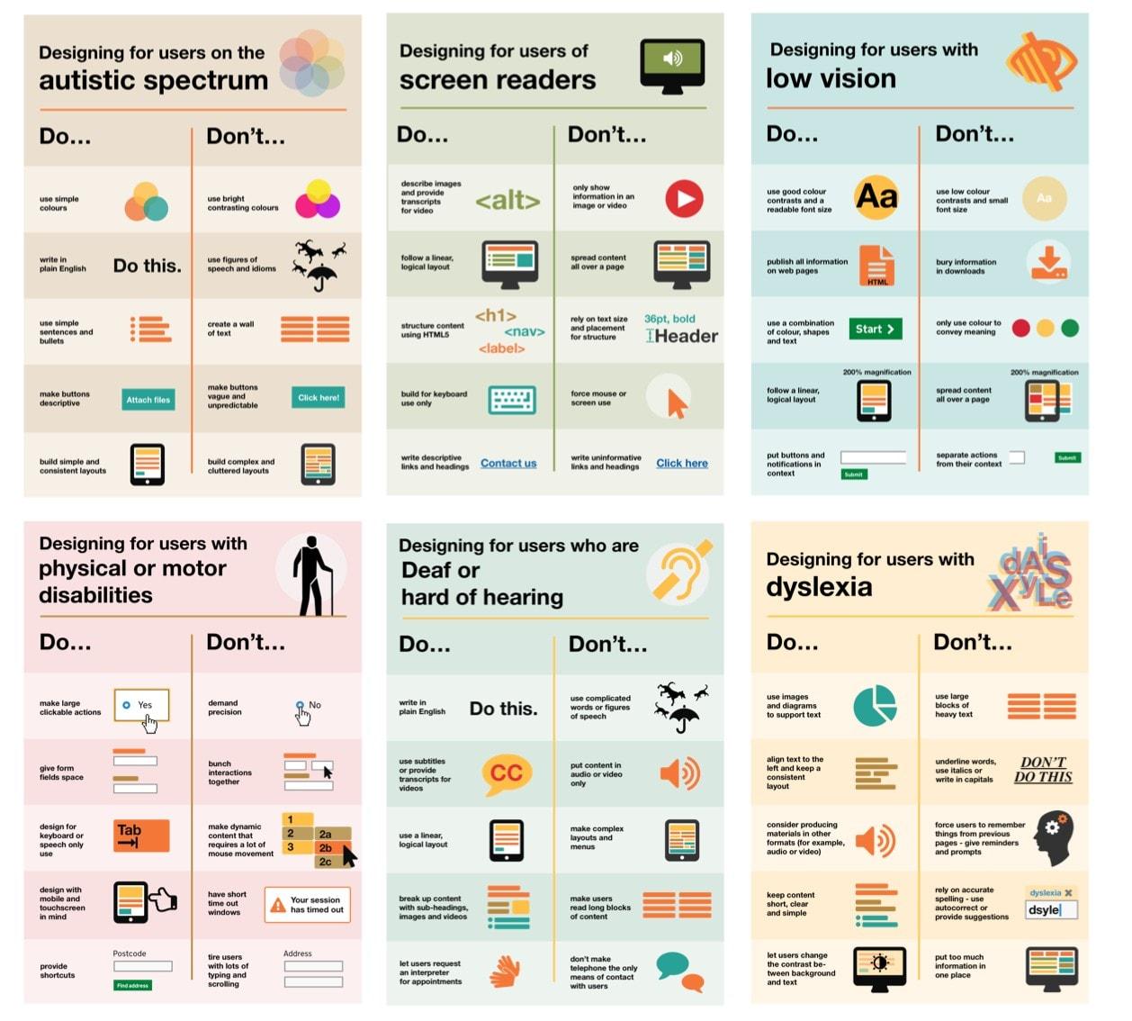 Accessibility design guide